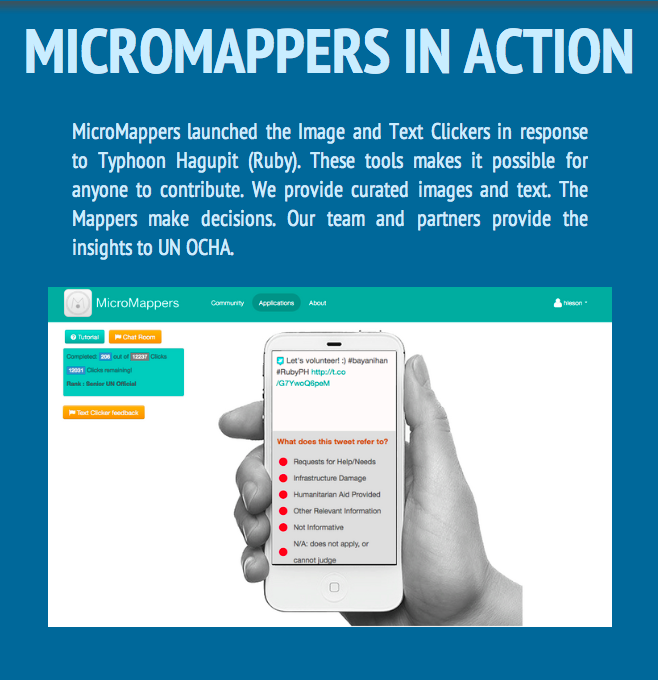 micromappers