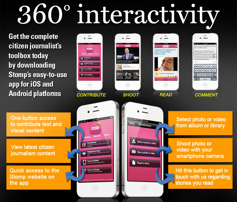 360Interactivity_MobilePageGraphic_web_v2