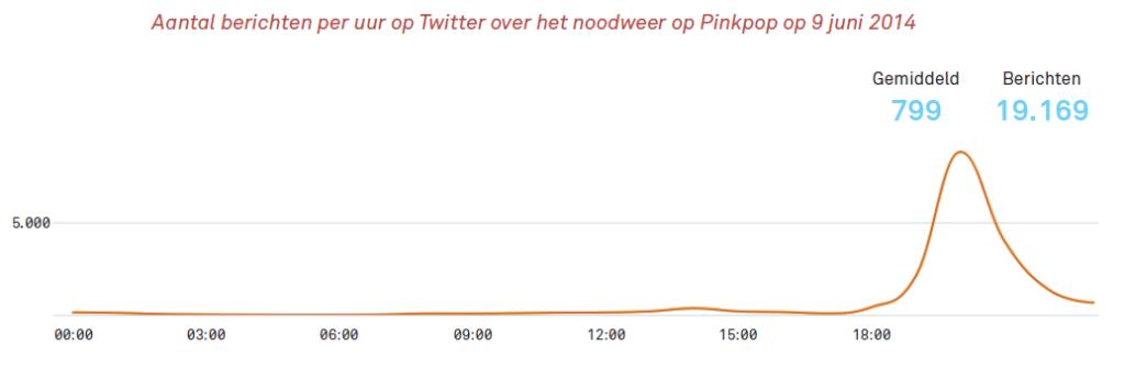 Pinkpop5